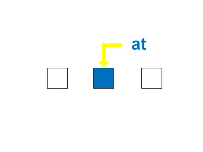 場所の前置詞at2