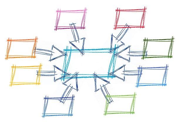 s-network