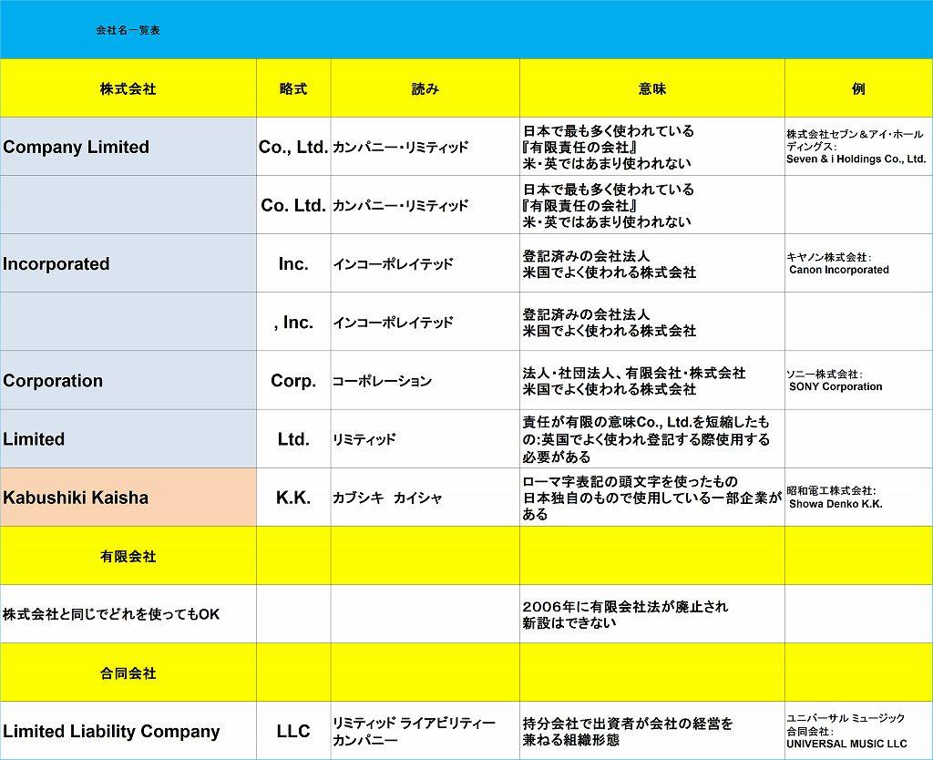 s-会社名一覧表