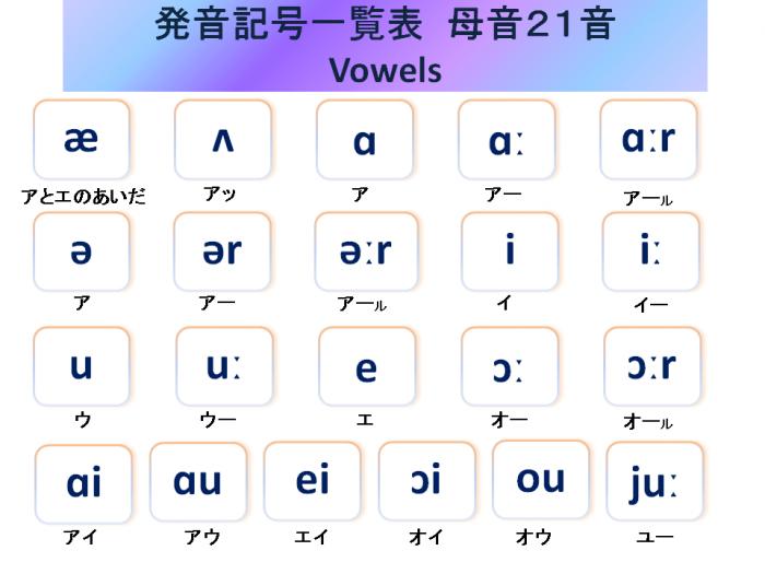 発音一覧表母音