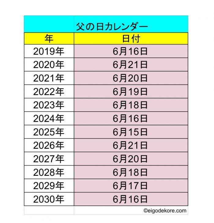 英コレ用父の日カレンダー10年2019 -2030-revised
